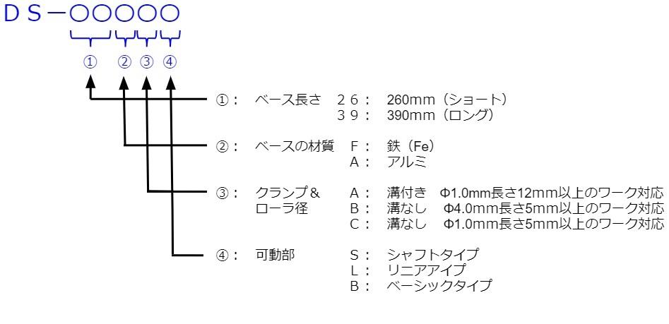 同芯度測定器 選定方法